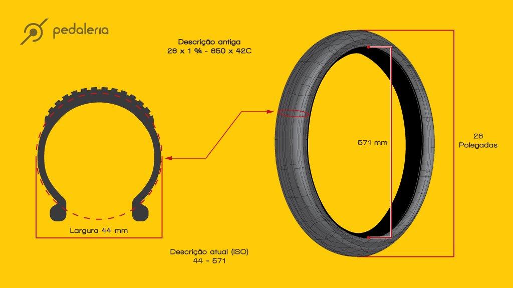 Entenda as medidas dos pneus