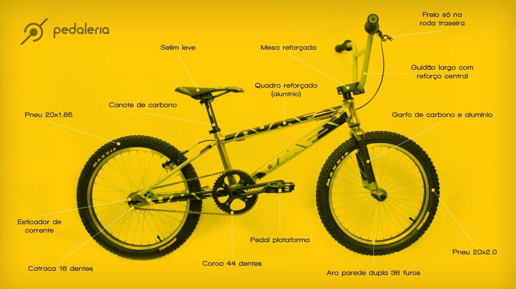 334080681 Conheça a BMX