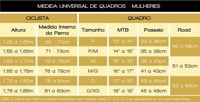 2d4820aeb Tabela de medidas feminina para tamanho da bicicleta