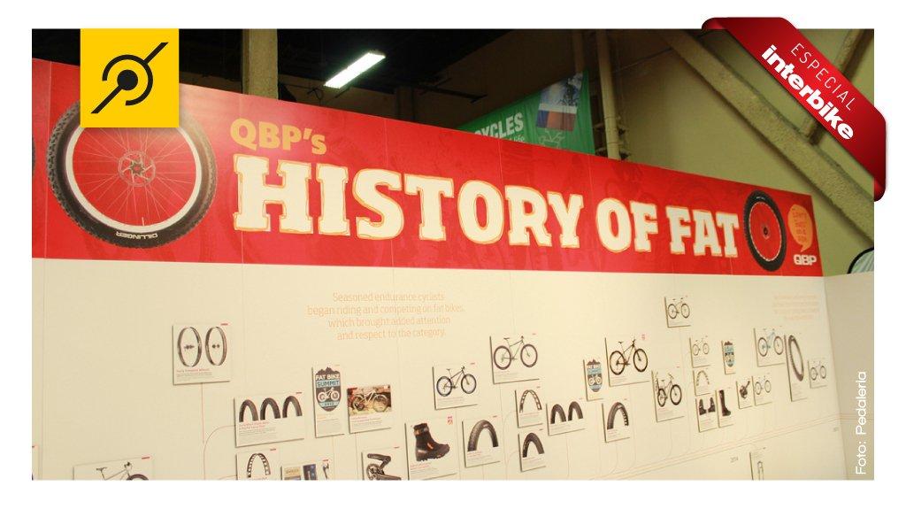 Linha do tempo da história das fat bikes