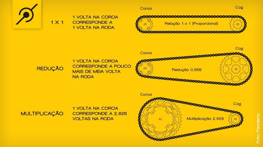 IMG-Desenho_Reducao_Multiplicacao