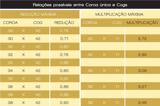 IMG-Tabela_de_Relacoes