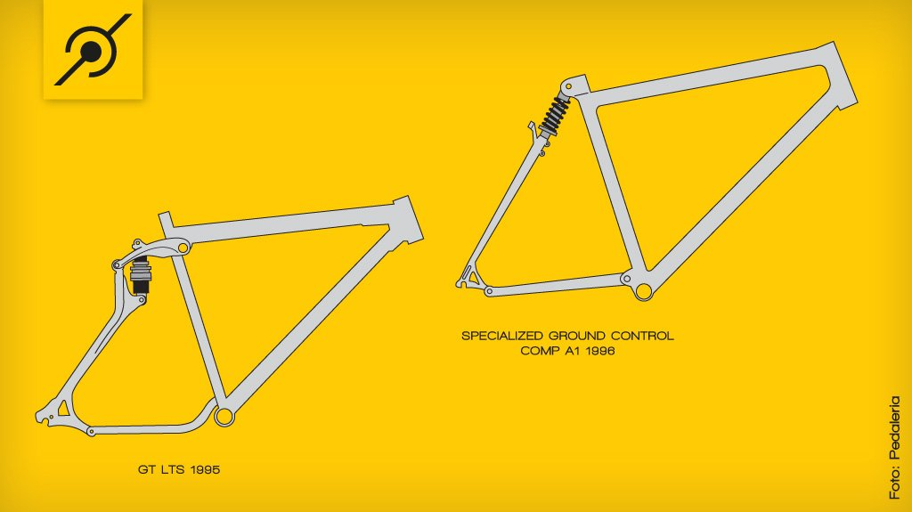 img-GT_e_Specialized