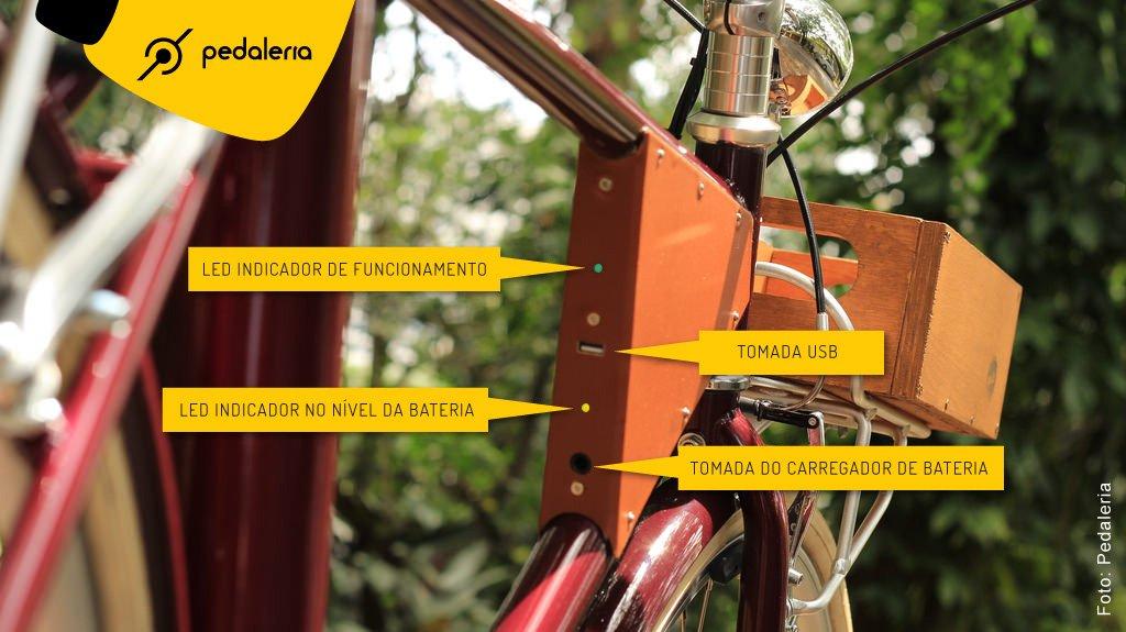 img_Vela_Bike_Central_Eletronica